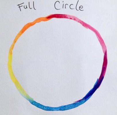 zen circle colour paint