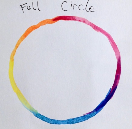 zen circle colour paint